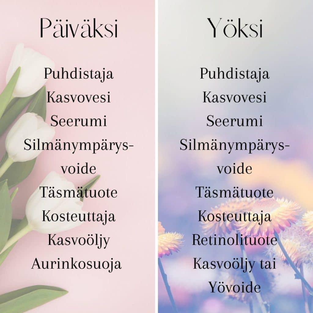 ihonhoitotuotteiden-järjestys